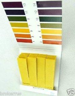 pH papīrīši